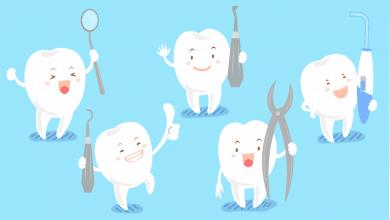 Photo of Periodontoloji Diş Tedavisi